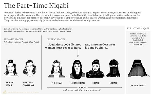 A Deep Dive Into Saudi Culture